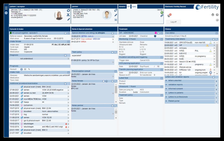 A complete patient file